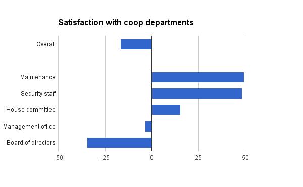 2016-survey8